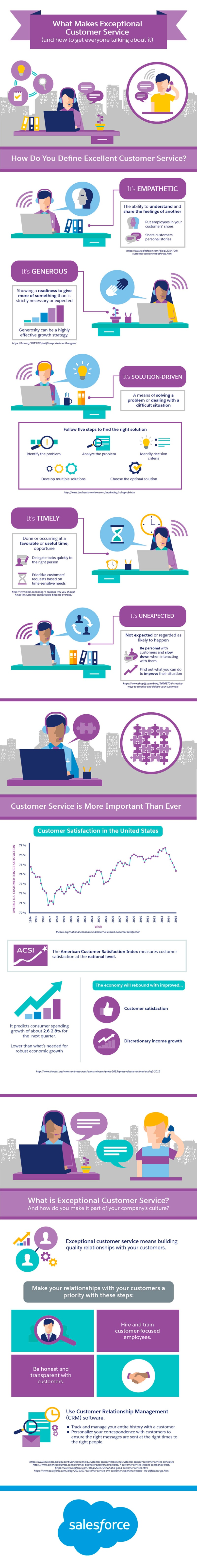 what makes exceptional customer service embed image