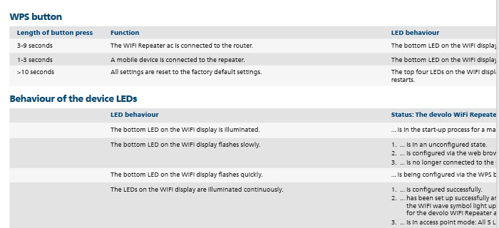 Review – devolo WiFi ac Repeater, Extend your WiFi range! #WiFi