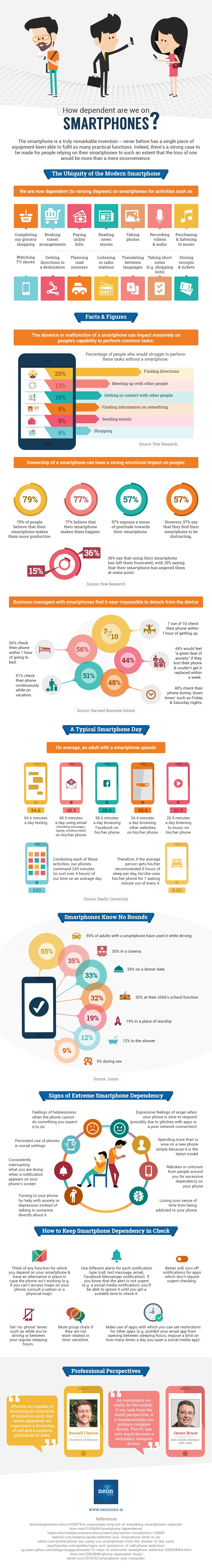 how-dependent-are-we-on-smartphones